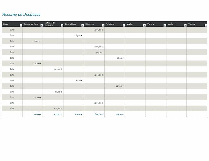 Diário de despesas