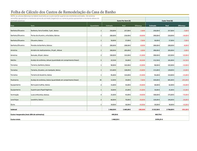 Calculadora de custos de remodelação de casas de banho