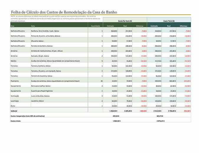 Calculadora de custos de remodelação da casa de banho