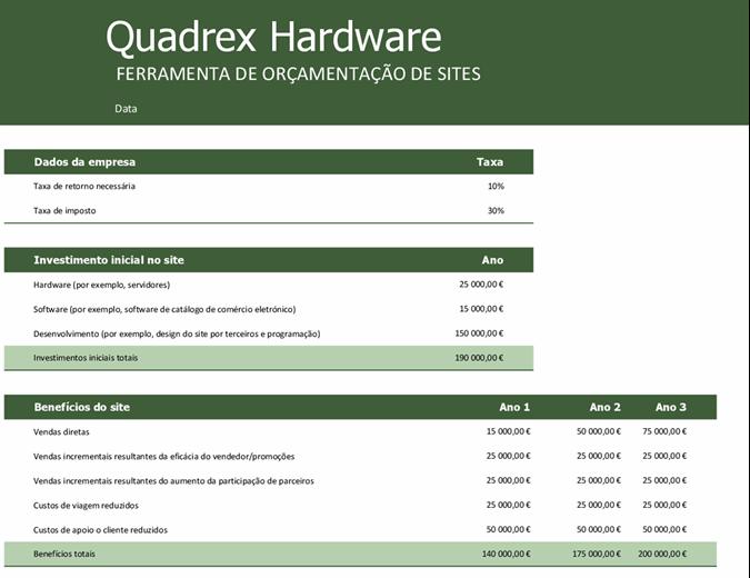 Orçamento de sites
