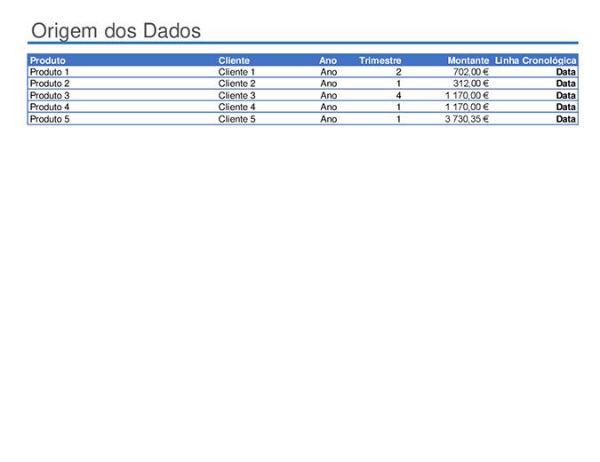 Relatório de Tabela Dinâmica de Exemplo
