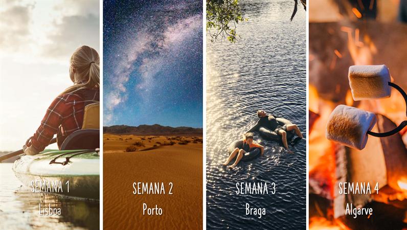 Linha cronológica de fotografias de viagem