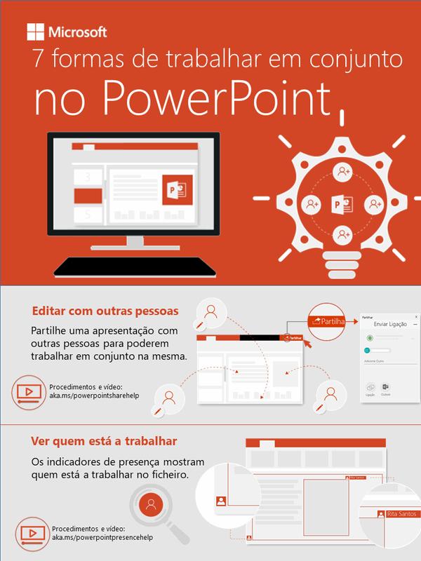 7 formas de trabalhar em conjunto no PowerPoint
