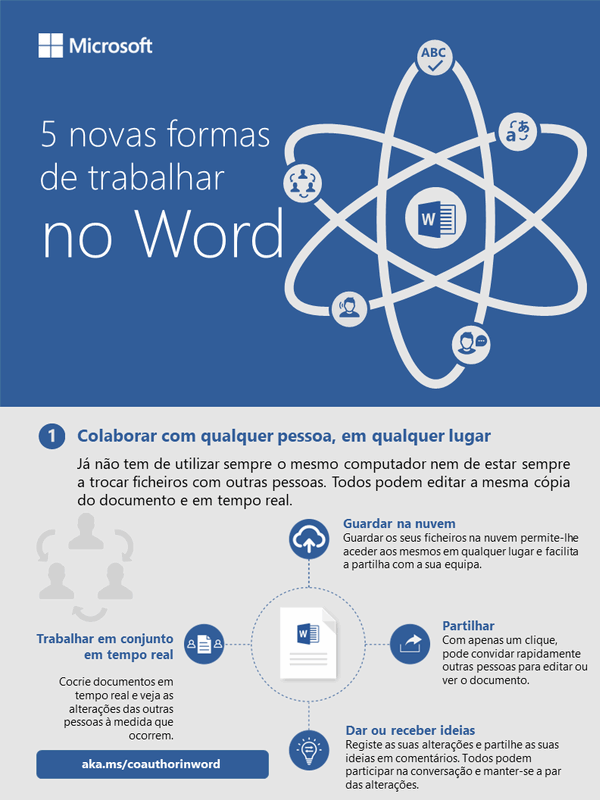 5 novas formas de trabalhar no Word