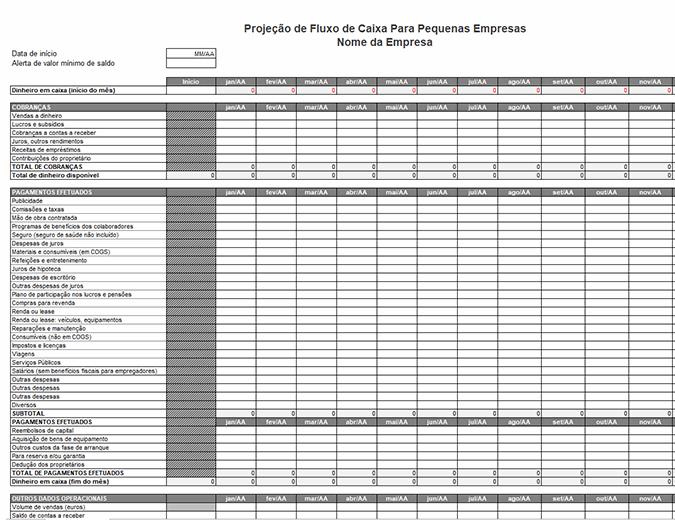 Projeção de fluxo de caixa para pequenas empresas