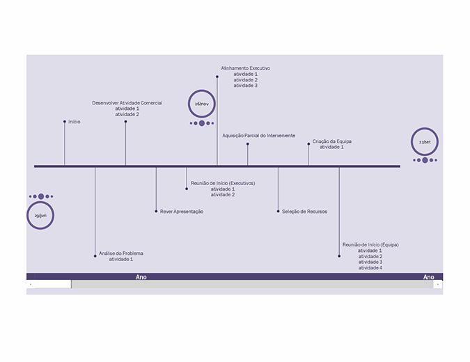 Mapa de objetivos com deslocamento