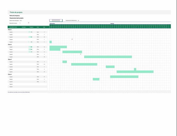 Gráfico Gantt de controlo de datas