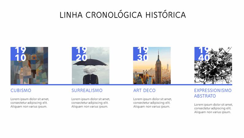 Linha cronológica histórica