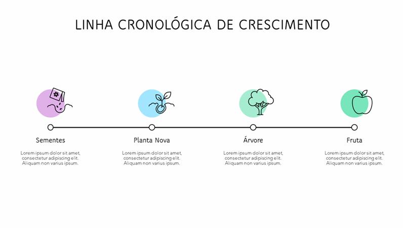 Linha cronológica de crescimento