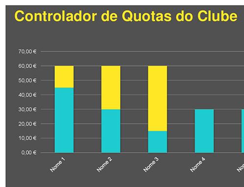 Controlador de quotas do clube