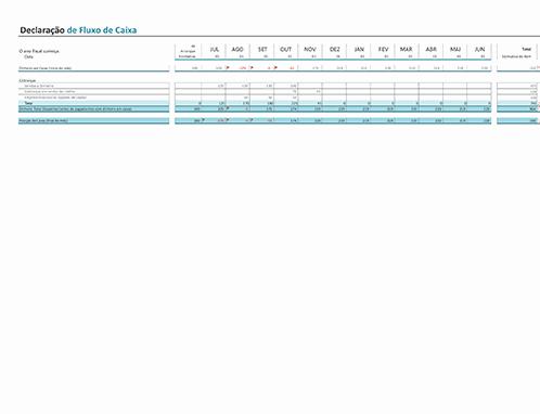 Relatório de fluxo de caixa