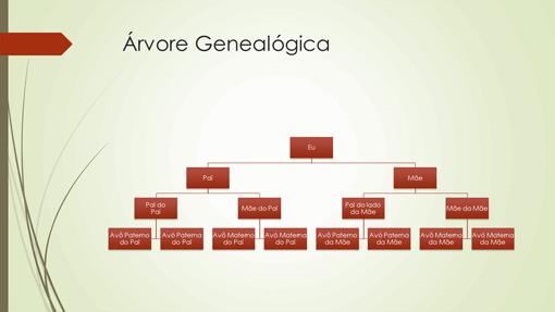 Gráfico da árvore genealógica (vertical, verde, vermelho, ecrã panorâmico)