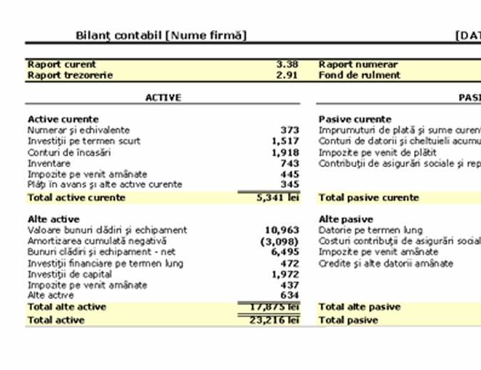 Bilanț cu rapoarte și fond de rulment