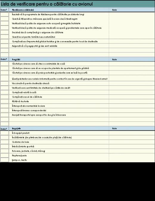 Lista de verificare pentru călătoria cu avionul