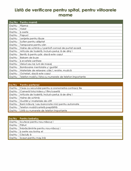 Listă de verificare pentru spital pentru viitoarele mame