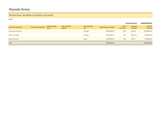 Instrument de monitorizare a clienților potențiali