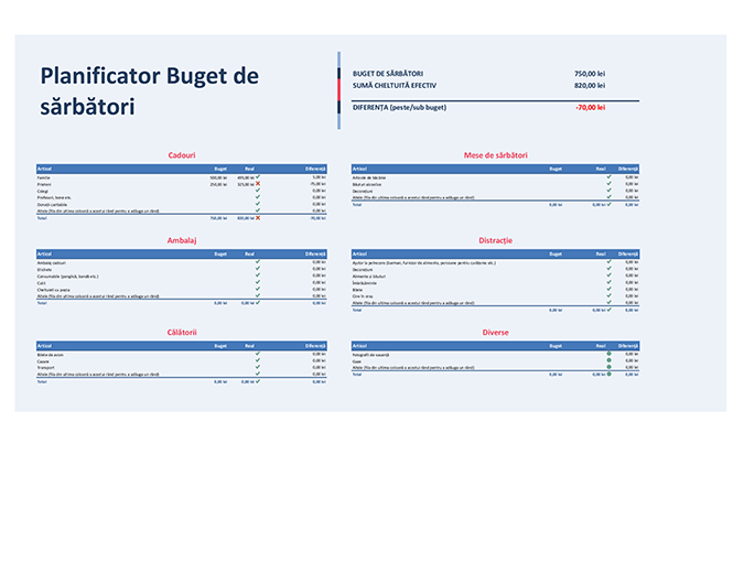 Planificator buget de sărbători