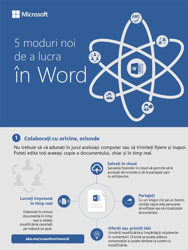 5 modalități noi de a lucra în Word