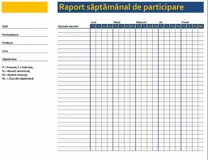 Raport săptămânal de participare