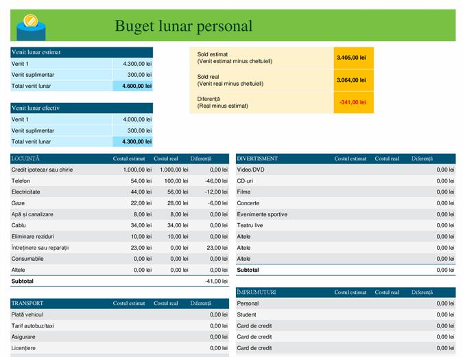 Buget personal lunar