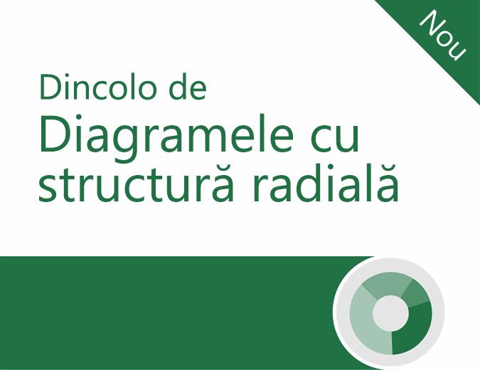 Tutorial pentru diagrame cu structură radială
