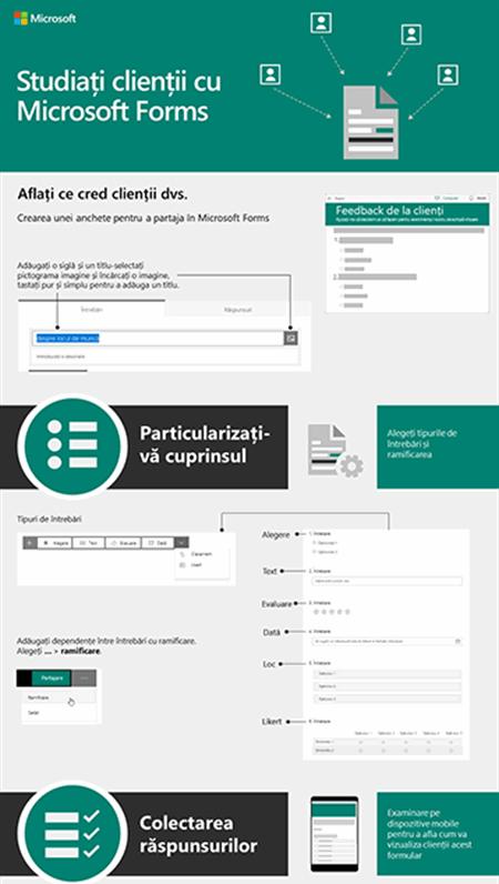 Studiați clienții cu Microsoft Forms