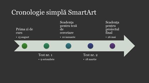 Diapozitiv diagramă cu ilustrație SmartArt de cronologie (alb pe gri închis, ecran lat)