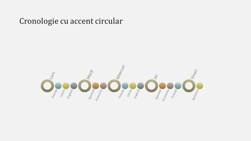 Diapozitiv diagramă cronologie a evenimentelor (ecran lat)