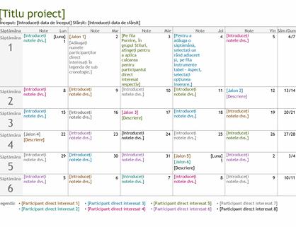 Cronologia pentru planificarea proiectelor