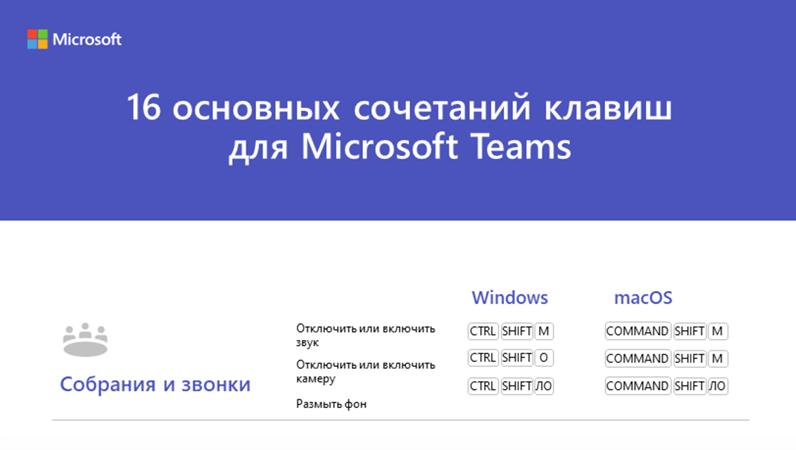 16 основных сочетаний клавиш для Microsoft Teams