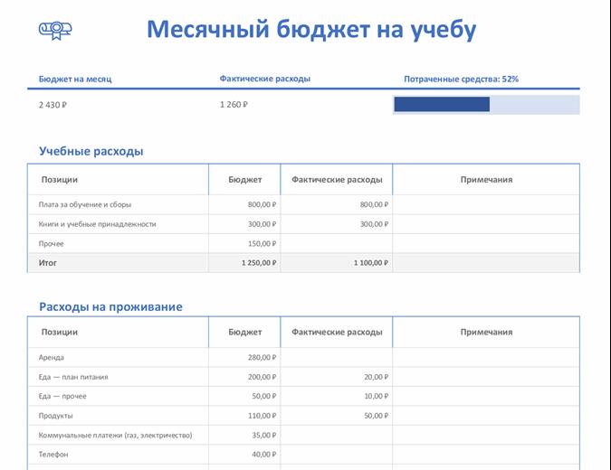 Бюджет студента на месяц