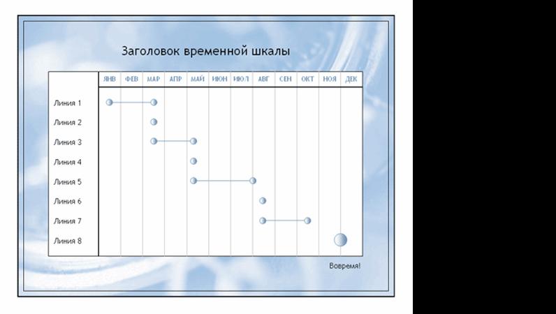 Временная шкала для многоэтапного проекта на 12 месяцев