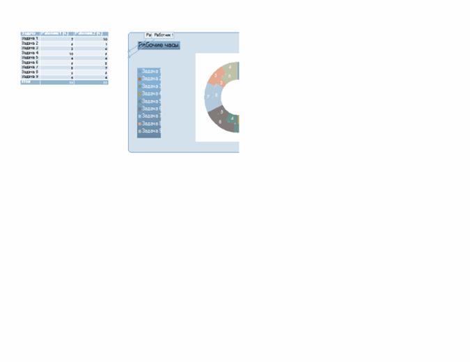 Диаграмма рабочего времени
