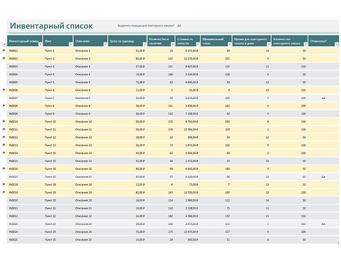 Инвентарный список с выделением позиций, требующих повторного заказа