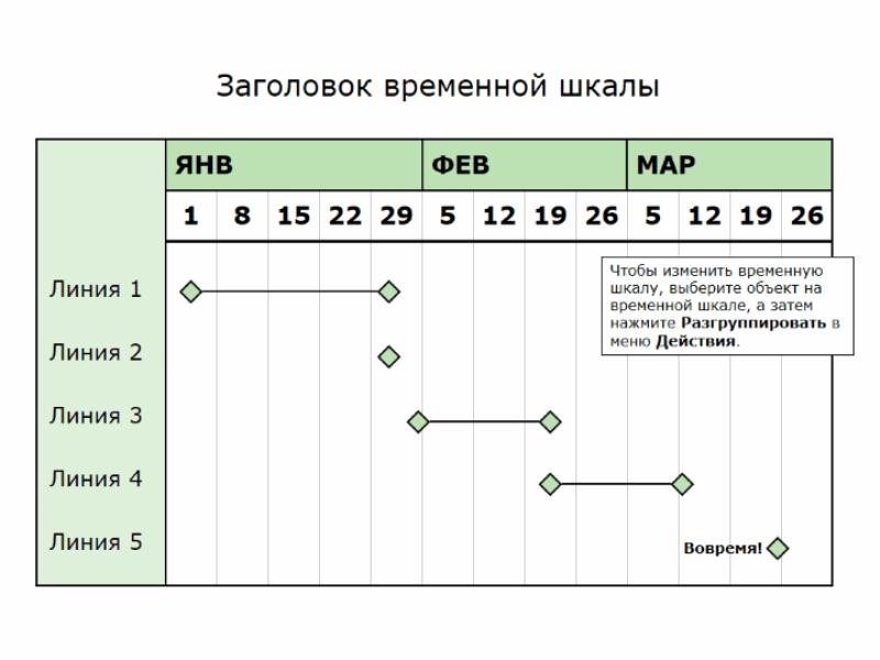 Временная шкала для проекта на 3 месяца