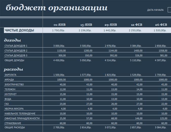 Бюджет на 18 периодов