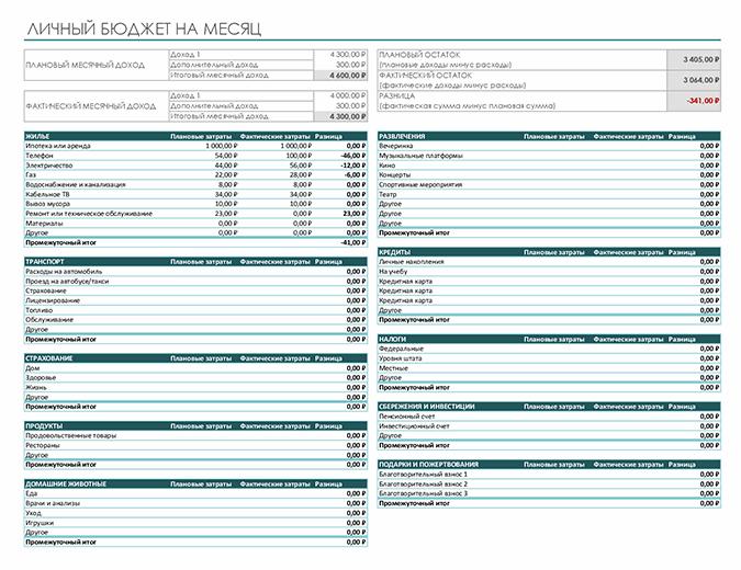 Личный бюджет на месяц