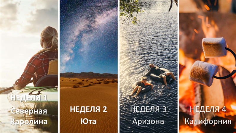 Временная шкала фотографий путешествий