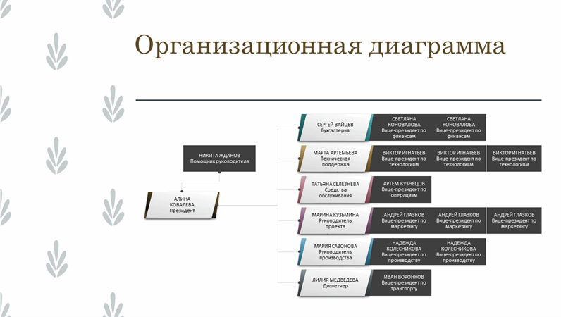 Горизонтальная организационная диаграмма