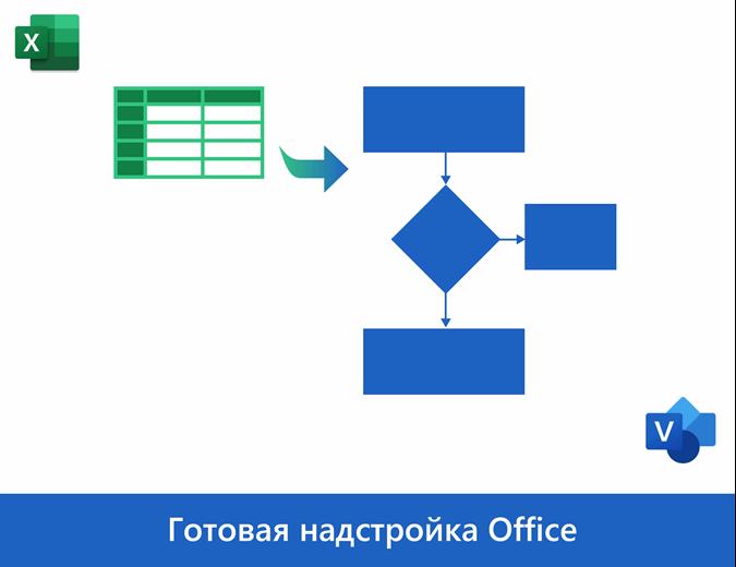 Простая блок-схема из данных