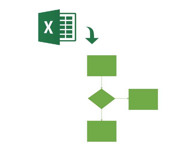 Карта процесса для простой блок-схемы
