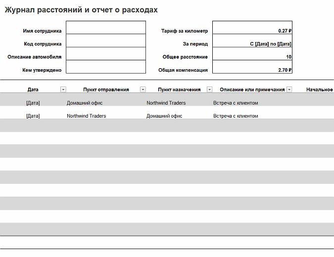 Журнал расстояний и отчет о расходах