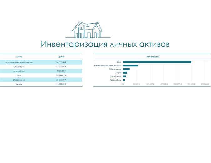 Современная круговая диаграмма