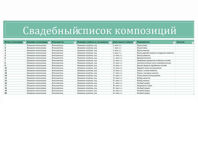 Свадебный список композиций
