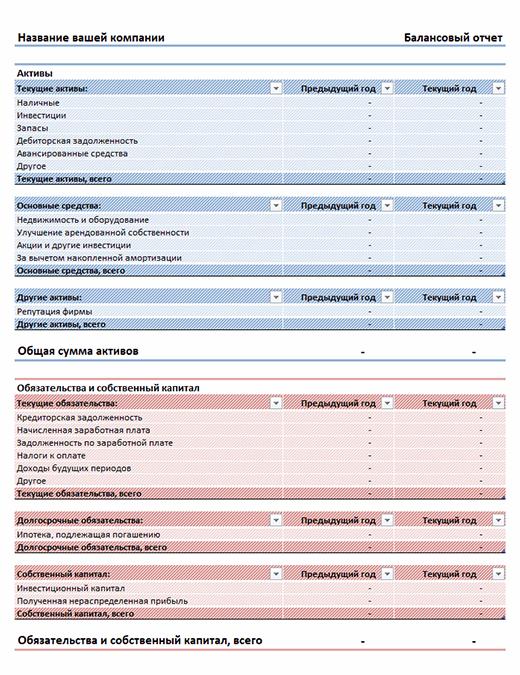 Балансовый отчет (простой)