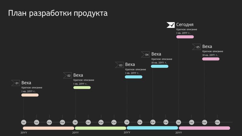 Временная шкала плана разработки (темная)