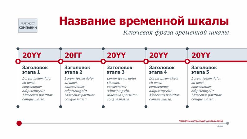 Временная шкала журнала