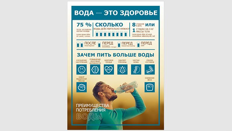 Плакат с инфографикой о питье воды