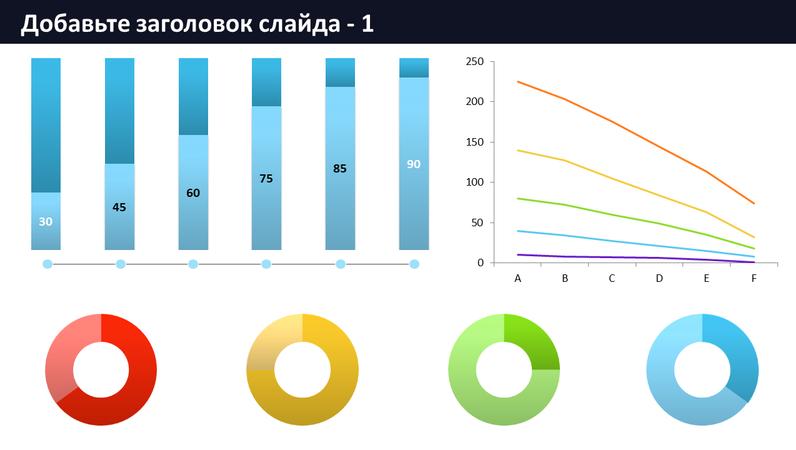 Панель мониторинга с несколькими диаграммами