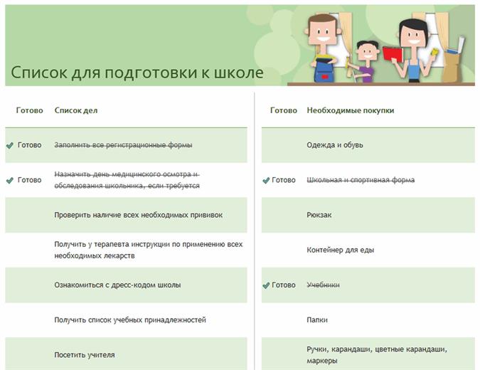 Контрольный список для подготовки к школе
